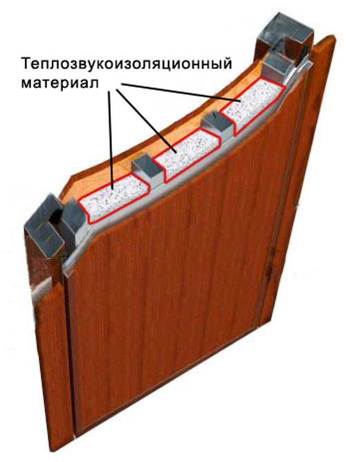 металлические входные двери стальные шумоизоляционные
