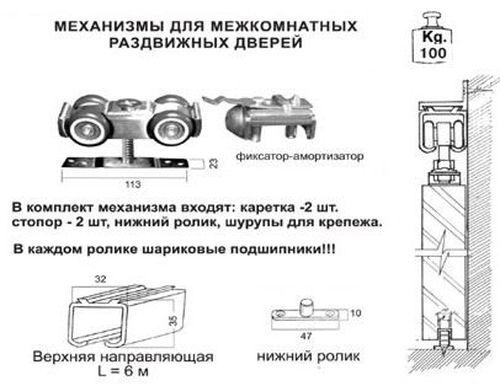 ustanovka_razdvizhnyx_dverej_03