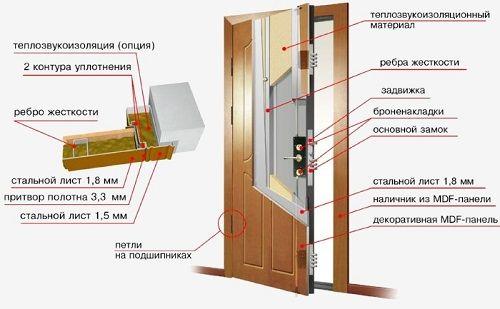 uteplenie_vxodnoj_dveri_06
