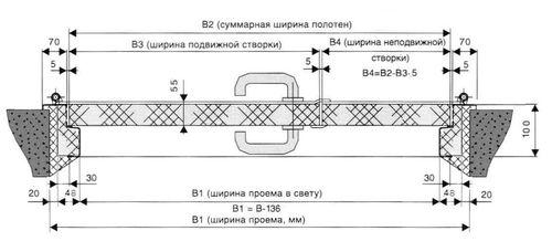 ustanovka_protivopozharnyx_dverej_06