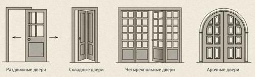 nestandartnye_mezhkomnatnye_dveri_07