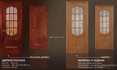 Выбираем дверь в русских дверях