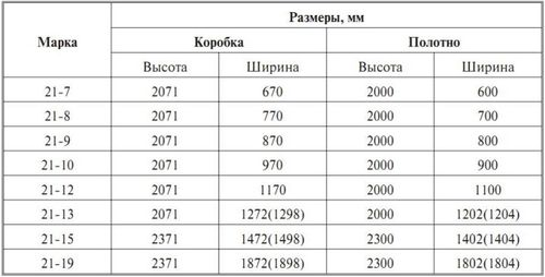standartnaya_vysota_mezhkomnatnoj_dveri_06
