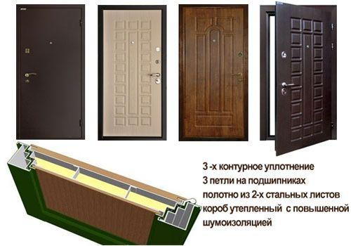 Выбираем двери с повышенной шумоизоляцией