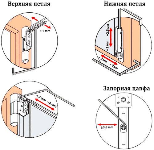 nastrojka_plastikovyx_dverej_03