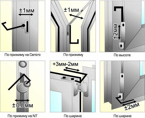 Как осуществляется настройка пластиковых дверей