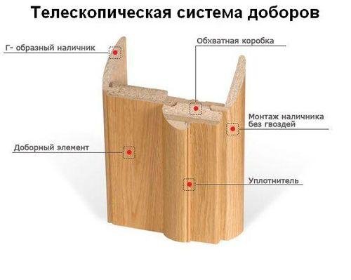 derevyannuyu_mezhkomnatnuyu_dver_01