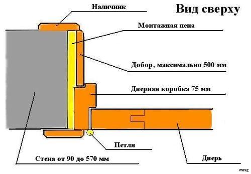 derevyannuyu_mezhkomnatnuyu_dver_08