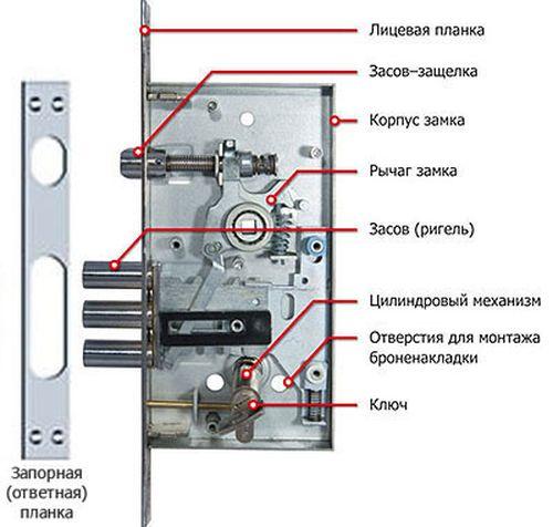 mezhkomnatnuyu_dver,_zamok_i_ruchku_07