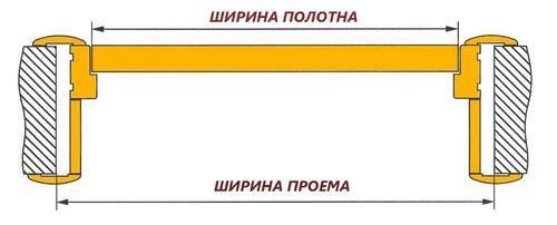 sdelat_zamer_vxodnoj_dveri_1