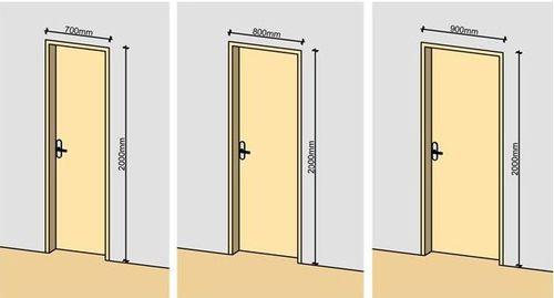 Стандартная ширина коробки межкомнатной двери по ГОСТ