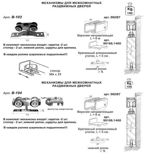Как подобрать фурнитуру для межкомнатных дверей купе