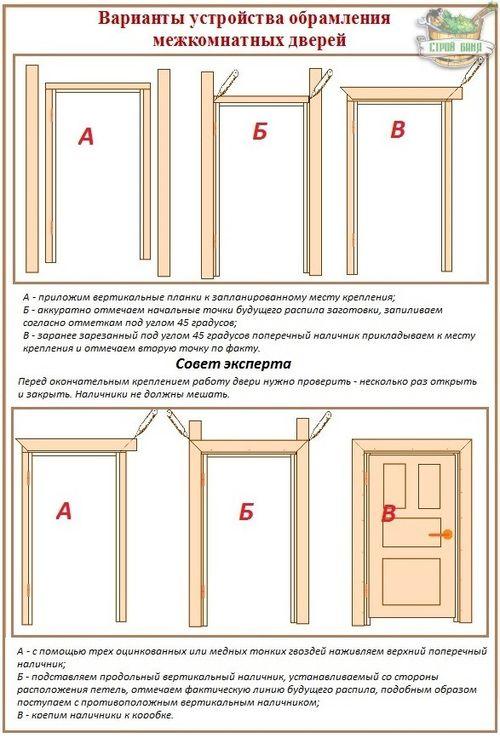 osobennosti_ustanovki_nalichnikov_mezhkomnatnyx_dverej_4