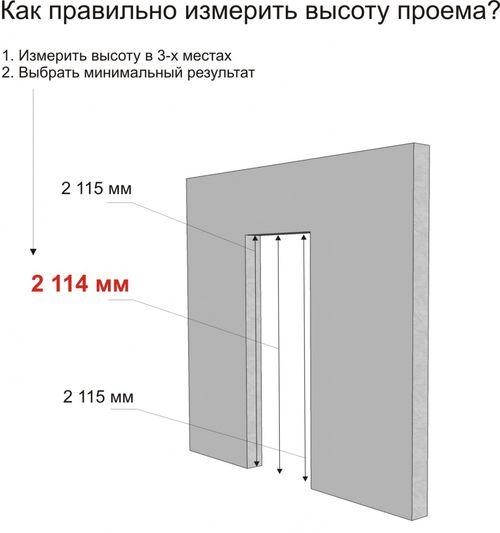 standartnyj_proem_mezhkomnatnoj_dveri_6