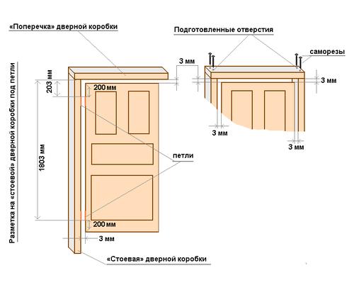 korobki_mezhkomnatnyx_dverej_3