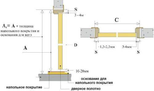 korobki_mezhkomnatnyx_dverej_4