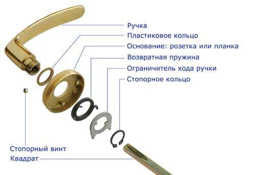 Как разобрать ручку зонта автомата - 15