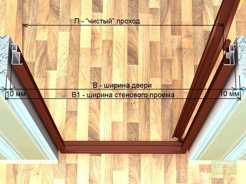 steklo_v_mezhkomnatnuyu_dver_4