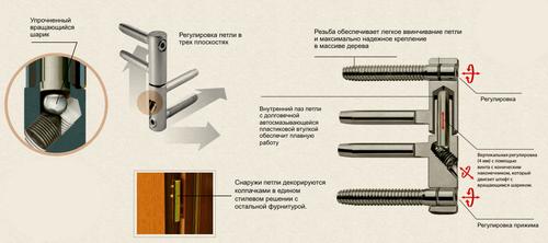 petli_dlya_derevyannyx_dverej_2