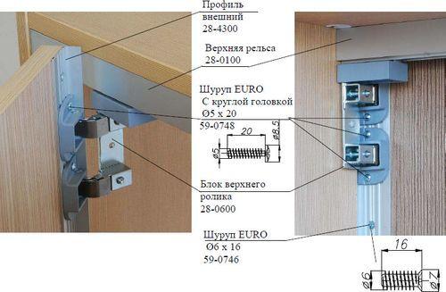 Разновидности петель для дверей шкафа и их установки