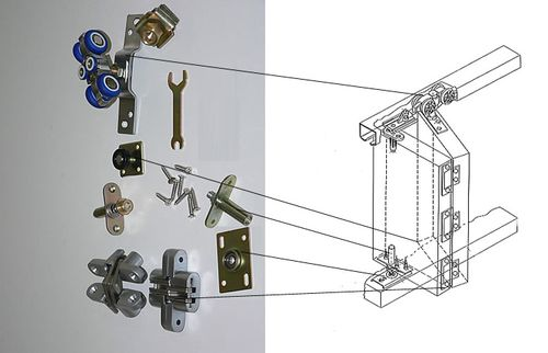 Механизмы для дверей купе своими руками