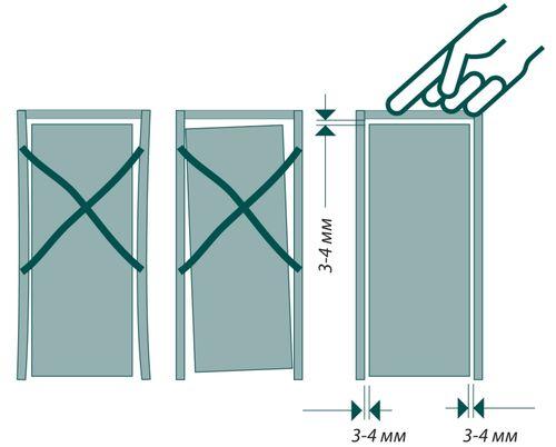 О параметрах зазора между дверью и коробкой