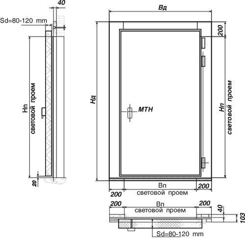 Параметры установки двери по ГОСТ