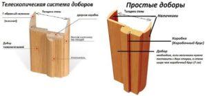 Два типа конструкции