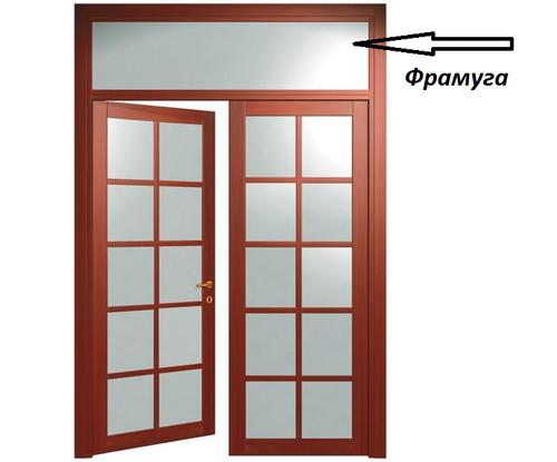 Популярные модели межкомнатных дверей с фрамугой